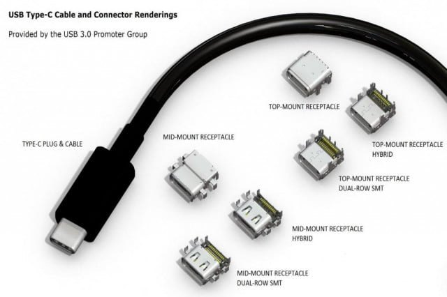 usb type c to feature displayport video and audio support for  k resolution