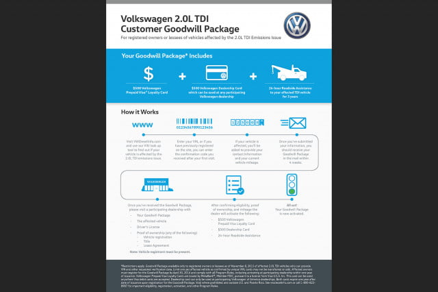 VW-Customer_Goodwill_Package_Overview
