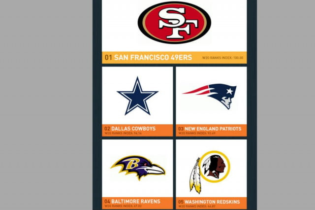 using big data to rank nfl teams w o football rankings