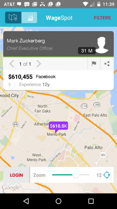 want to compare your salary those around you now can with wagespot map