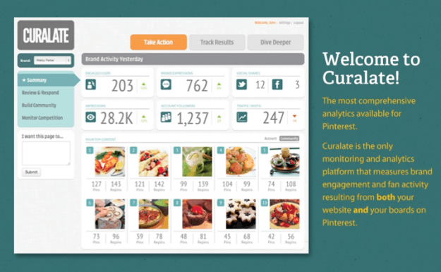 Welcome to Curalate