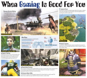when gaming is good for you via Wall Street Journal