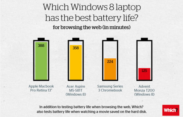 which-battery-test