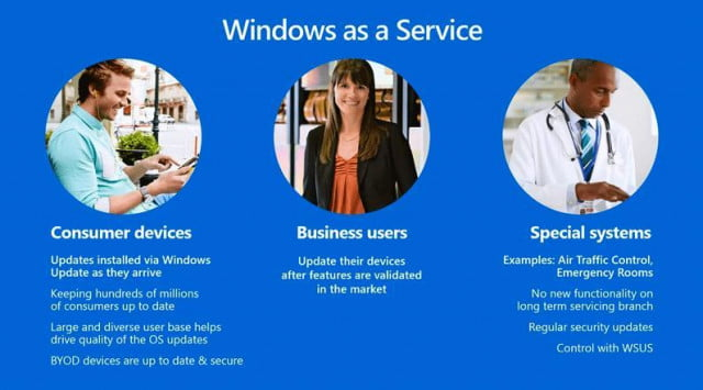 leaked slide proves windows as a service