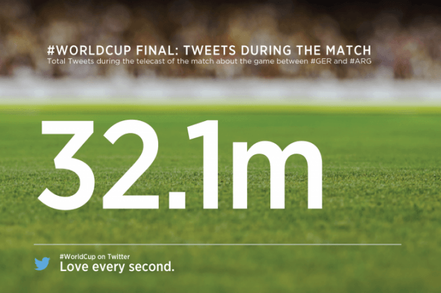world_cup_final_total_tweets