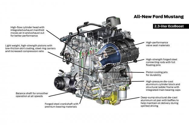 2015 Ford Mustang 2.3-liter EcoBoost