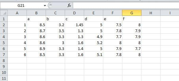 how to make graphs in excel