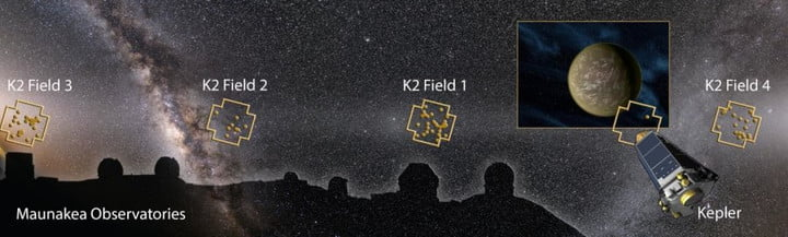 Depiction of the confirmed exoplanets in their respective fields, with an artist's rendition of Kepler and a rocky planet to the right.