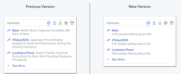 Before and After: Facebook updates its Trending feed